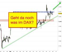 """#DAX - #Chartanalyse: Ein Schritt näher zum Allzeithoch - von Andreas Mueller @Bernecker1977 #daytrade #trading  >> https://www.welovetrading.de/blogs/andreas-mueller/dax-chartanalyse-ein-schritt-naeher-zum-allzeithoch  Als """"Woche der Entscheidung"""" wurde vorab die letzte Handelswoche in der Presse tituliert. Gab es doch mit einigen politischen und volkswirtschaftlichen Events genug Treibstoff für die Börse. Doch daraus wurde am Ende eine recht normale Handelswoche, ..."""