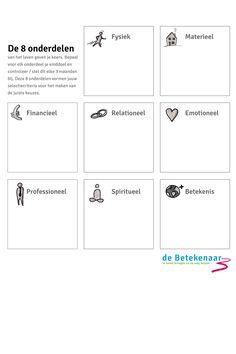 8-onderdelen-van-het-leven te tekenen; via de betekenaar....