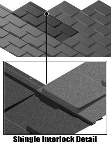 Guide On How To Repair Your Roof Metal Roof Panels Metal Shingle Roof Metal Roof