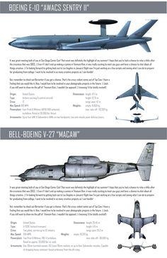 Aircraft concepts