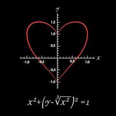 Valentines Fun for Math Geeks. :)