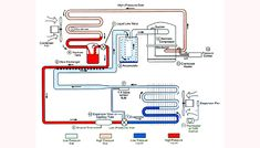 750 Millivolt Gas Valve Thermopile Wiring Wiring Diagram Youtube In 2021 Ac Service Tech Ac Service Valve