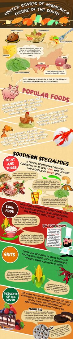 Let this #infographic be your #guide to all the #SoulFood you've been missing out on - http://www.finedininglovers.com/blog/food-drinks/southern-foods-infographic/