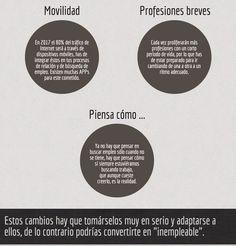 Capacity: Palabras con voz...: Infografía: ¿Cuáles son los aspectos críticos para tener éxito en la búsqueda de empleo?