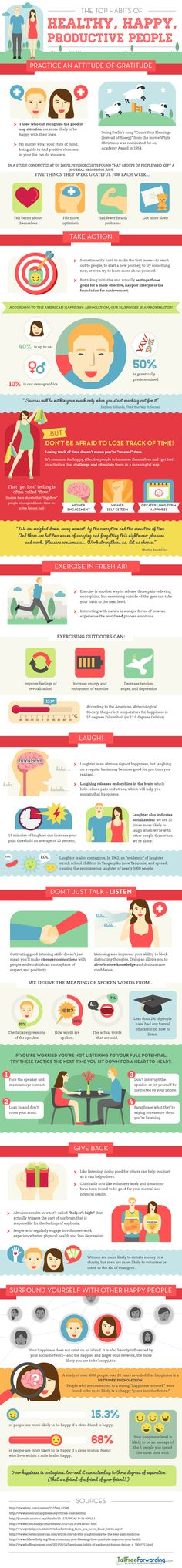 Here are the top habits of happy people that help to increase their productivity and daily motivation.