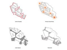 schmidt hammer lassen Wins Competition to Masterplan Skøyen in Central Oslo,Diagrams. Image © schmidt hammer lassen