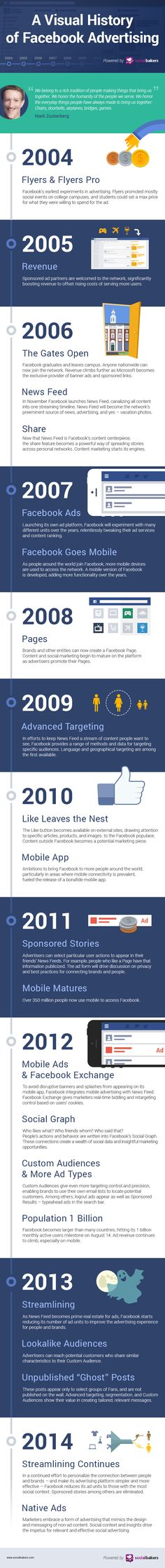 #facebook ... #ad #since2004