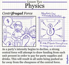 The Science of Partying Explained
