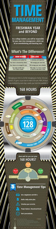 Time Management for Students Infographic
