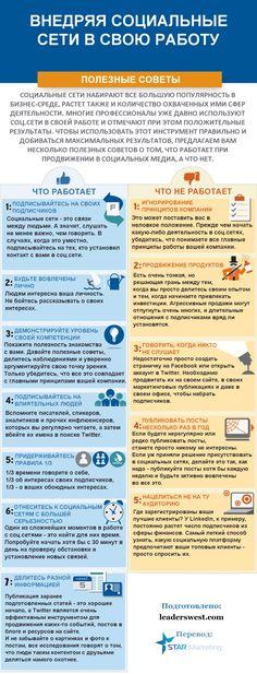 О чём нужно помнить внедряя социальные сети в свою работу