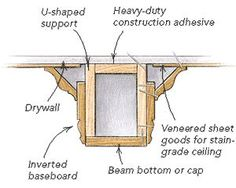 Cross section of coffered ceiling.