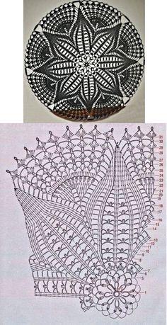 Free Crochet Doily Patterns, Crochet Doily Diagram, Crochet Mandala Pattern, Crochet Flower Tutorial, Crochet Circles, Crochet Doilies, Crochet Tablecloth, Cross Stitch Geometric, Crochet Dreamcatcher