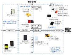 Ambient Gadgets and Stationaries: 万年筆と相性の良い定番ノート比較