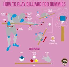 HOW TO PLAY BILLIARD FOR DUMMIES by RazónDeSer, via Behance