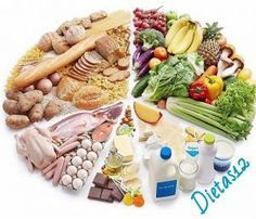 Alimentos para la Dieta DASH