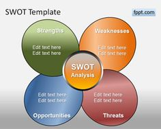 Butterfly SWOT Diagram for PowerPoint for SWOT Analysis PowerPoint presentations