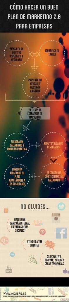 Cómo elaborar una Plan de marketing 2.0 para empresas #infografia