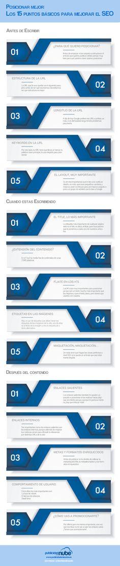 15 puntos básicos para mejorar el #SEO antes, durante y después de la generación del contenido