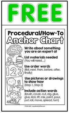 FREE printables for writers workshop or literacy centers! Includes writing topics, anchor chart, writers checklist, graphic organizers & more! Writing Topics, Writing Lessons, Writing Process, Writing Resources, Writing Ideas, Anchor Charts First Grade, Writing Anchor Charts, Procedural Writing, Informational Writing