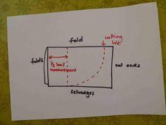 oval tablecloth diagram