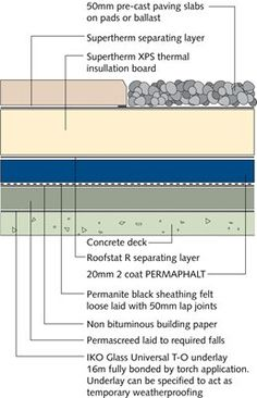 46 Best Wall Detail Section Images Architecture Details