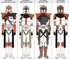 Lead by MajorBoulder on DeviantArt Star Wars Characters Pictures, Images Star Wars, Star Wars Pictures, Star Wars Rpg, Star Wars Clone Wars, Star Wars Humor, Star Wars Design, Gundam, Star Wars Drawings