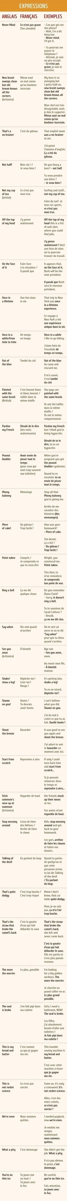 Jecomprends maintenant ceque voulait medire mon prof d'anglais #frenchlessonsfunny
