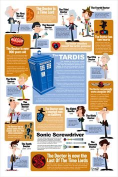 I very much suspect this infographic is for two types of Doctor Who fans. The new fans can use this a chance to quickly catch up on the previous generation