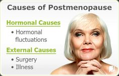 Postmenopause is the time after a woman's menstrual periods have ceased for 12 consecutive months.After the menopause transition, symptoms usually disappear, but consistently low hormone levels can prolong symptoms and pose other health risks. Post Menopause, Menopause Symptoms, Heart Disease Treatment, Steroid Hormone, Hormone Replacement Therapy, Bone Loss, Hormonal Changes, Ovarian Cyst, Alternative Treatments