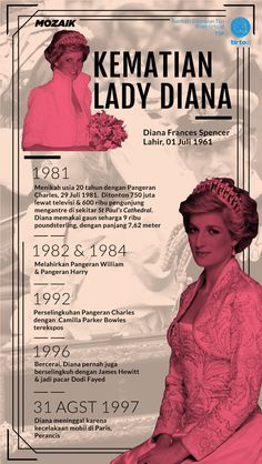 Wow Facts, Lady Diana, Cool Posters, Caption, Dan, Mystery, Knowledge, Wattpad, Study