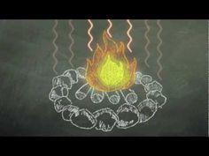 Chalk Talk: Electromagnetic Spectrum - YouTube