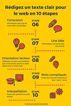 10 tips for writing clearly for the web - An infographic in two pieces, for 10 little things to keep in mind when writing your article on the -