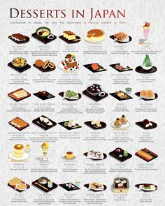 "Fanny is raising funds for Desserts in Japan on Kickstarter! Inspired by ""Kantaro: The Sweet Tooth Salaryman,"" this illustrated graphic Introduces 36 Traditional and Popular Desserts in Japan! Japanese Snacks, Japanese Dishes, Japanese Sweets, Japanese Street Food, Japanese Food Recipes, Japanese Drinks, Japanese Wagashi, Desserts Japonais, Cute Food"