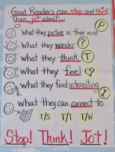 Teaching My Friends!: Borrowed Charts Stop, think, jot!