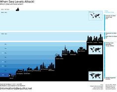 There is so much talk about climate change and sea levels. This is a simple and elegant way to see who will get affected first.