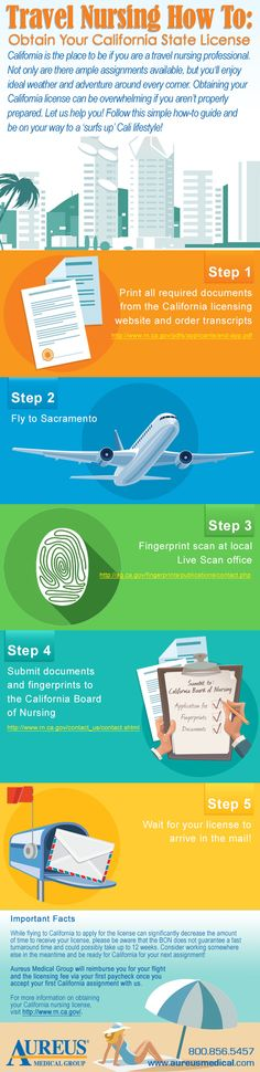 Infographic: Obtain Your California State License - Nurses are in high demand in California, but the state's daunting licensing process can turn off travel nurses from taking an assignment. Don't let that stand in your way any longer! Follow these simple directions on how to obtain your California state license.