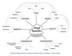 4. El modelo Cloud Computing. Inercia Digital 2014