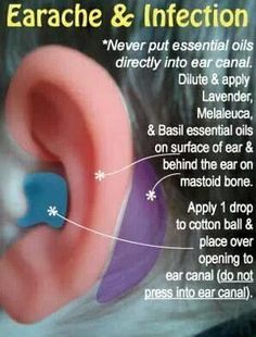 Earache and Infection  https://www.youngliving.com/signup/?site=US&sponsorid=1912348&enrollerid=1912348