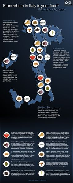 Infographic: Italian food by region