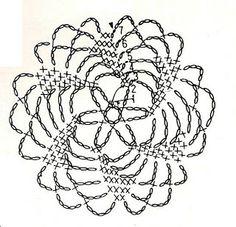 U Kathryn : Szydełkowe płatki śniegu -wzory (Crochet snowflakes -patterns) Crochet Snowflake Pattern, Crochet Motif Patterns, Crochet Diagram, Crochet Chart, Thread Crochet, Crochet Snowflakes, Crochet Circles, Crochet Squares, Crochet Dollies