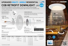 Upgraded Residential COB Retrofit Downlight  - Liteharbor Lighting Today, we want to let you know, we're going to give you a surprise about the retrofit downlight. The upgrade edition COB retrofit downlight,  is a high-performance, easy to install residential-grade downlight,  providing a good light output, light uniform and soft, efficient  energy-saving.