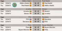 Bola World - Permainan Bola – Liga Champions Eropa musim 2014-2015 telah memasuki babak 8 besar. Pada momen perempat final ini, klub dari Spanyol yang paling banyak masuk dalam laga perempat final yaitu, Barcelona, Real Madrid, Atletico Madrid. Kunjungi kami di http://bolaworld.com