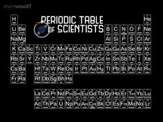 Ye old periodic table by ham549iantart on deviantart periodic table of scientists urtaz Gallery
