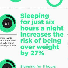 Infographic: How much sleep do you need?