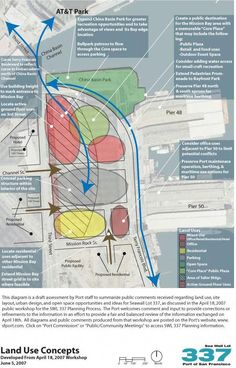 Gardening Landscape Design Price - Gardening Landscape Design Price is part of Urban design diagram – - Bubble Diagram Architecture, Architecture Concept Diagram, Architecture Graphics, Architecture Plan, Landscape Architecture, Urban Design Concept, Urban Design Diagram, Urban Design Plan, Urbane Analyse