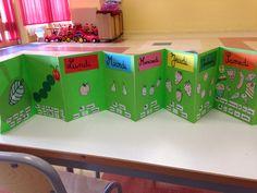 Galerie d'idées - Astuces d'une instit en maternelle