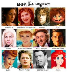 ENFP: the inspirer ENFP fictional character chart