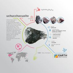 Uchucchacuaite was first described in 1984 for an occurrence in the Uchucchacua Mine Oyon Province Lima Department Peru and named for the mine. #science #nature #geology #minerals #rocks #infographic #earth #uchucchacuaite