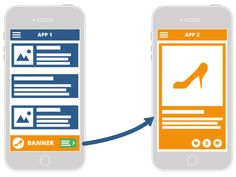 10 Smart Practices for Engaging and Retaining Mobile App Users