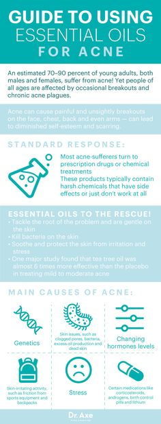 Guide to using essential oils for acne - Dr. Axe http://www.draxe.com #health #holistic #natural